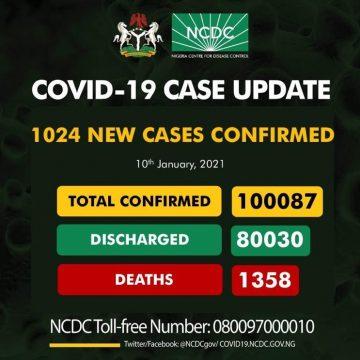 COVID-19: Nigeria